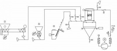 transporte neumatico fase diluida aspiracion 53a187276b356 553e449965ecc