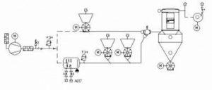transporte neumatico fase diluida impulsion 53a1877c78aa8 553e444e431ac